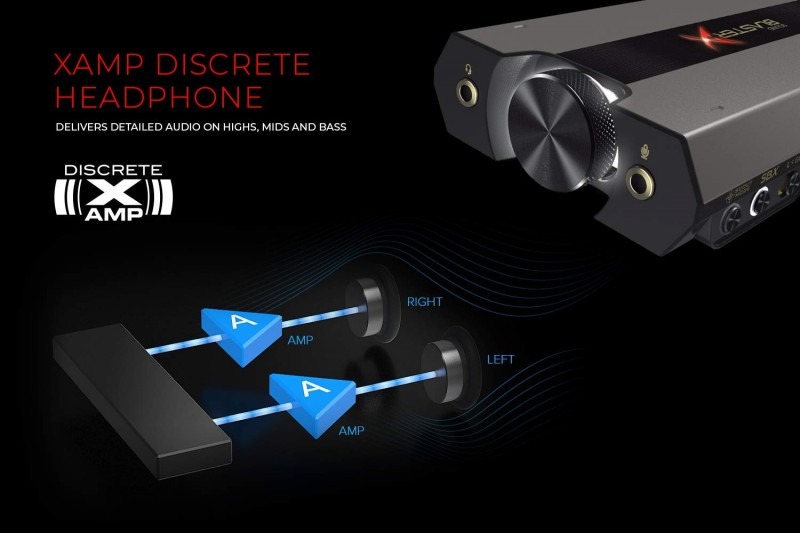 Sound BlasterX G6 - How to Experience True Audio by Adam Dileva